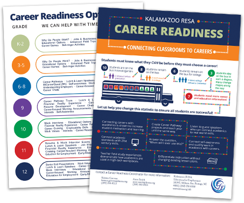 Career Readiness Brochure